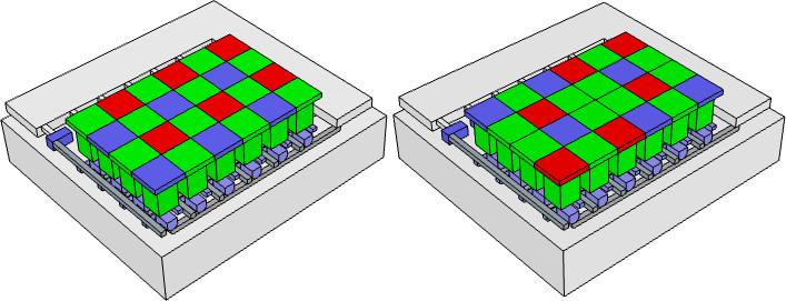 Capteur à matrice de Bayer vs capteur Fujifilm X-trans