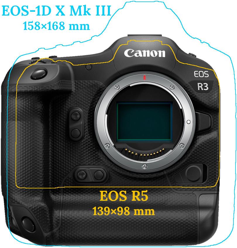 Silhouettes des Canon EOS R5, EOS R3 et EOS-1D X Mk III