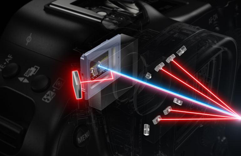 Système Eye Control AF du Canon EOS R3