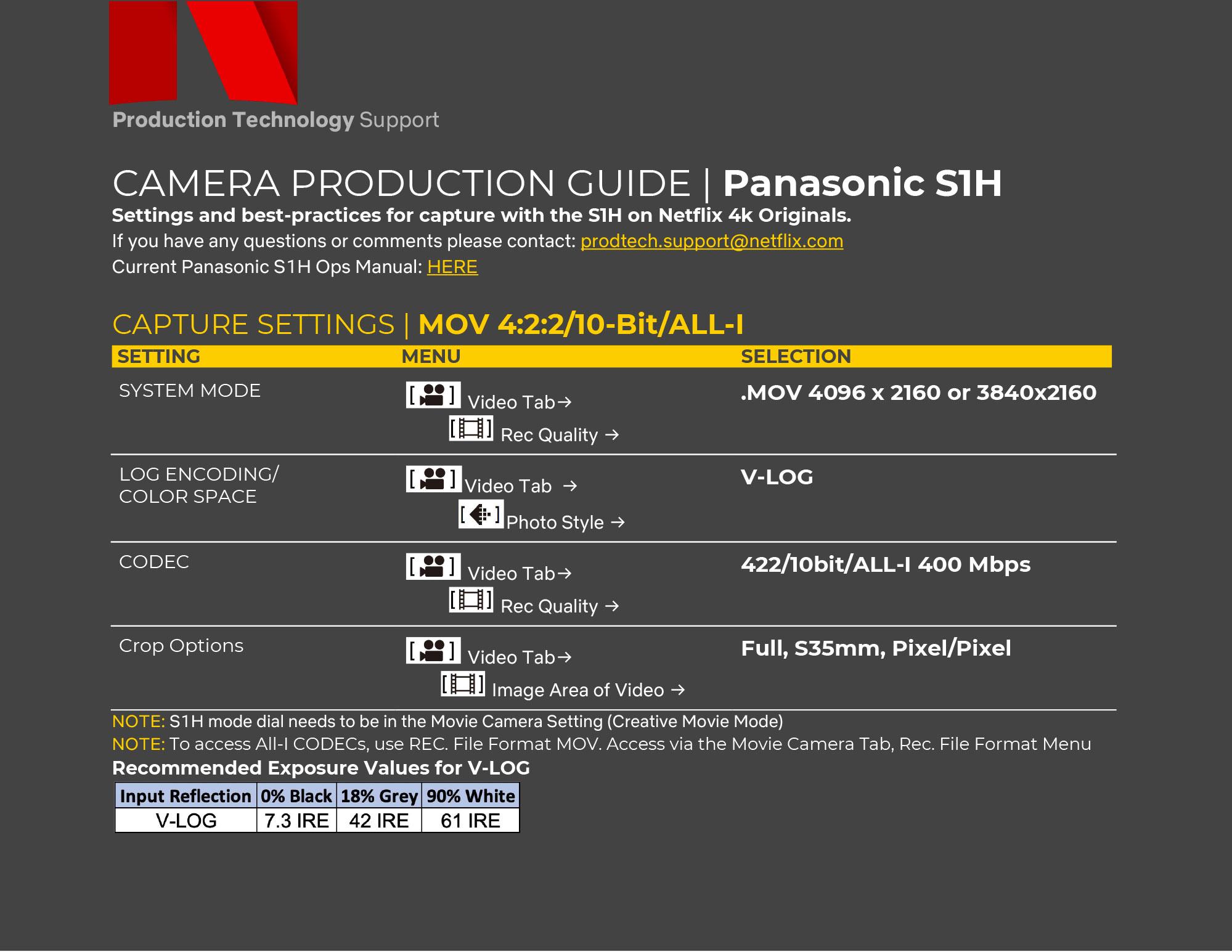 Lumix S1H Netflix : paramètres.