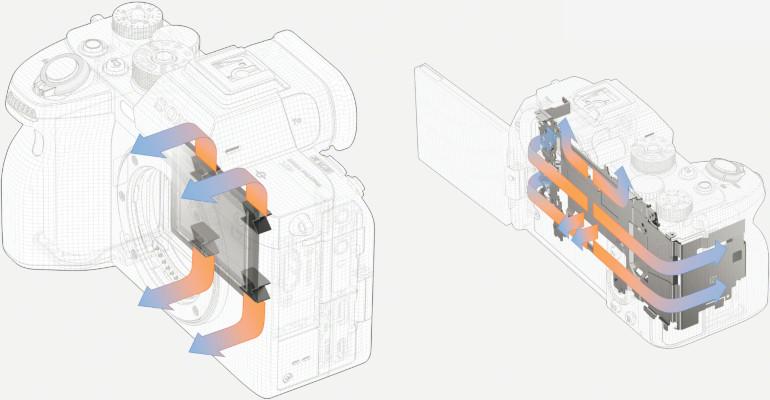 Dissipation de chaleur du Sony Alpha 7S III