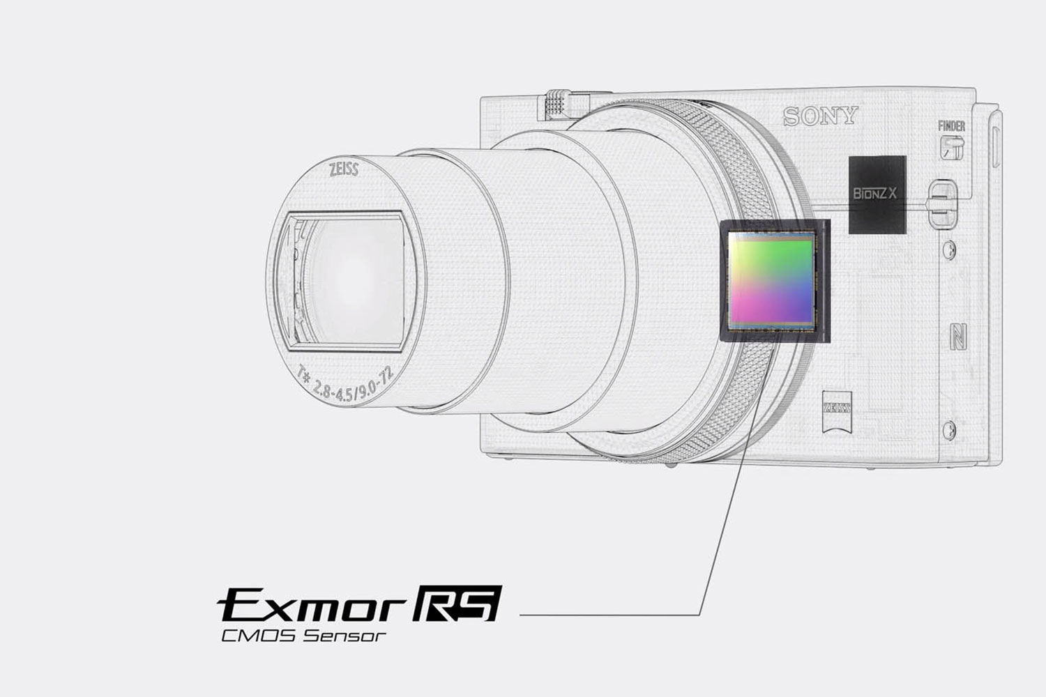 Sony RX100 VII : capteur
