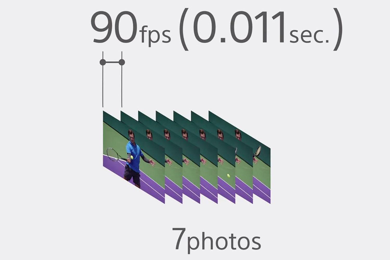 Sony RX 100 VII : rafale