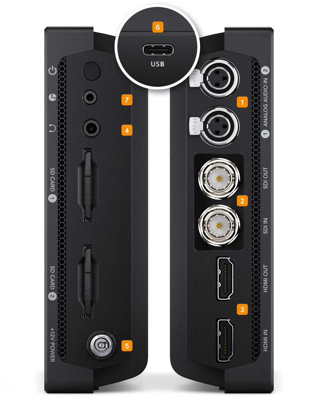 Moniteur vidéo externe : connectiques.
