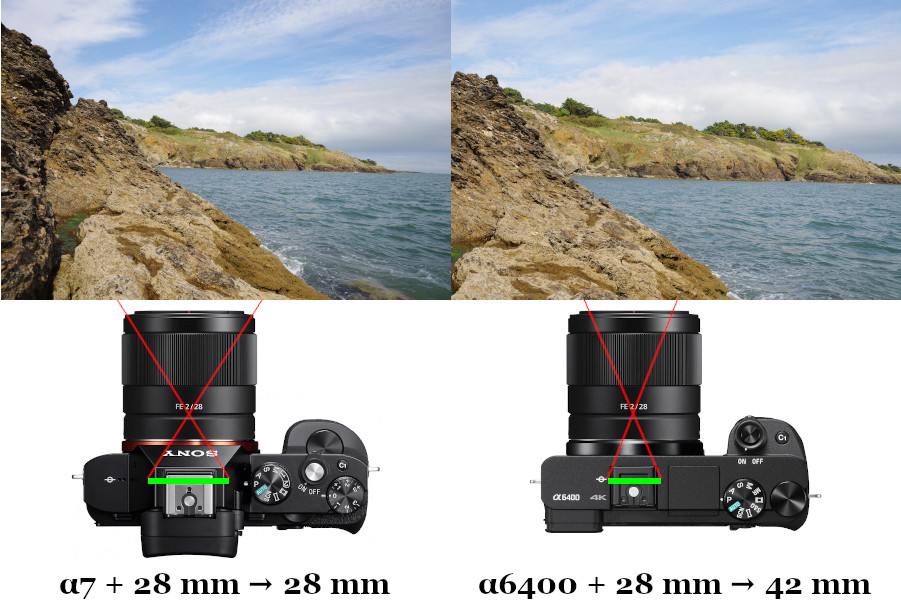 Comparaison du champ d'un 28 mm en plein format et en APS-C. © Franck Mée