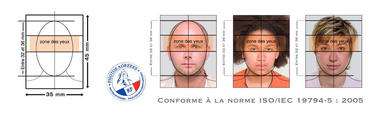 Norme photo d'identité