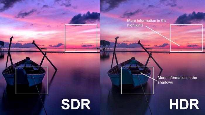 Les définitions d'affichage : SDR contre HDR.