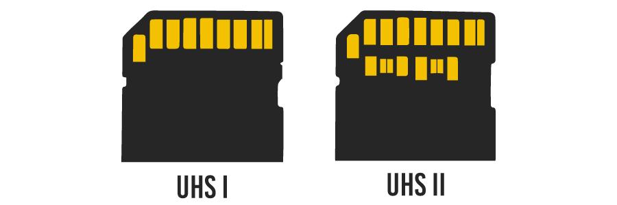 illustration des normes UHS-1 et USH2