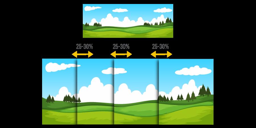 illustration d'un chevauchement d'images pour la réalisation d'une photo panoramique