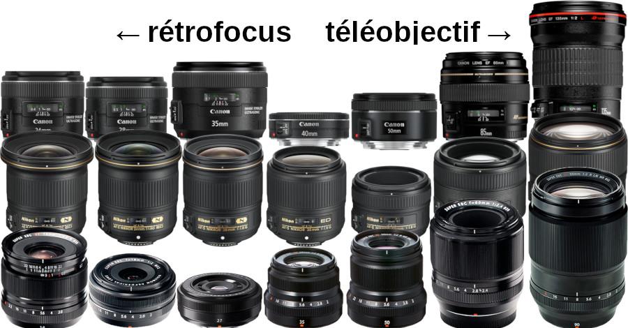 Gammes d'objectifs Canon, Nikon et Fujifilm
