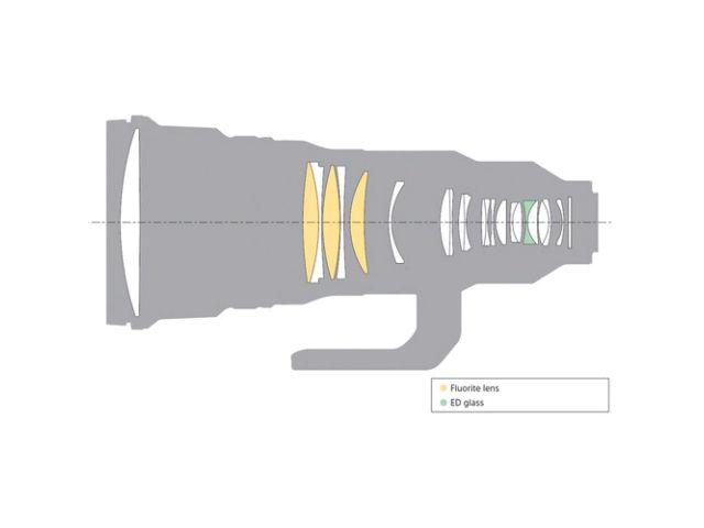 sony-400mm-f28-4-38.jpg